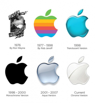 Cult Stories apple logo evolution tecnologia origini marchio scienza pc telefonini